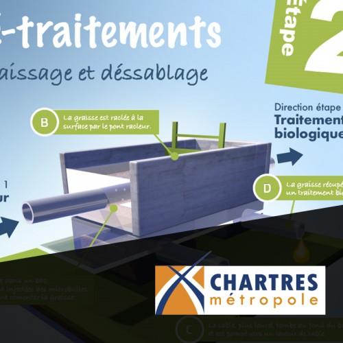 Station épuration Chartres / Design du parcours pédagogique